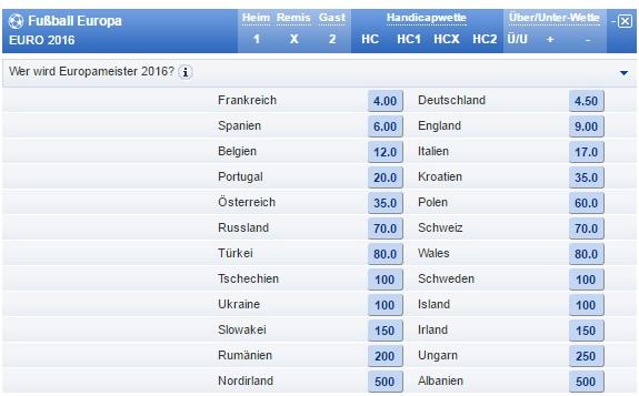wer wird europameister 2016